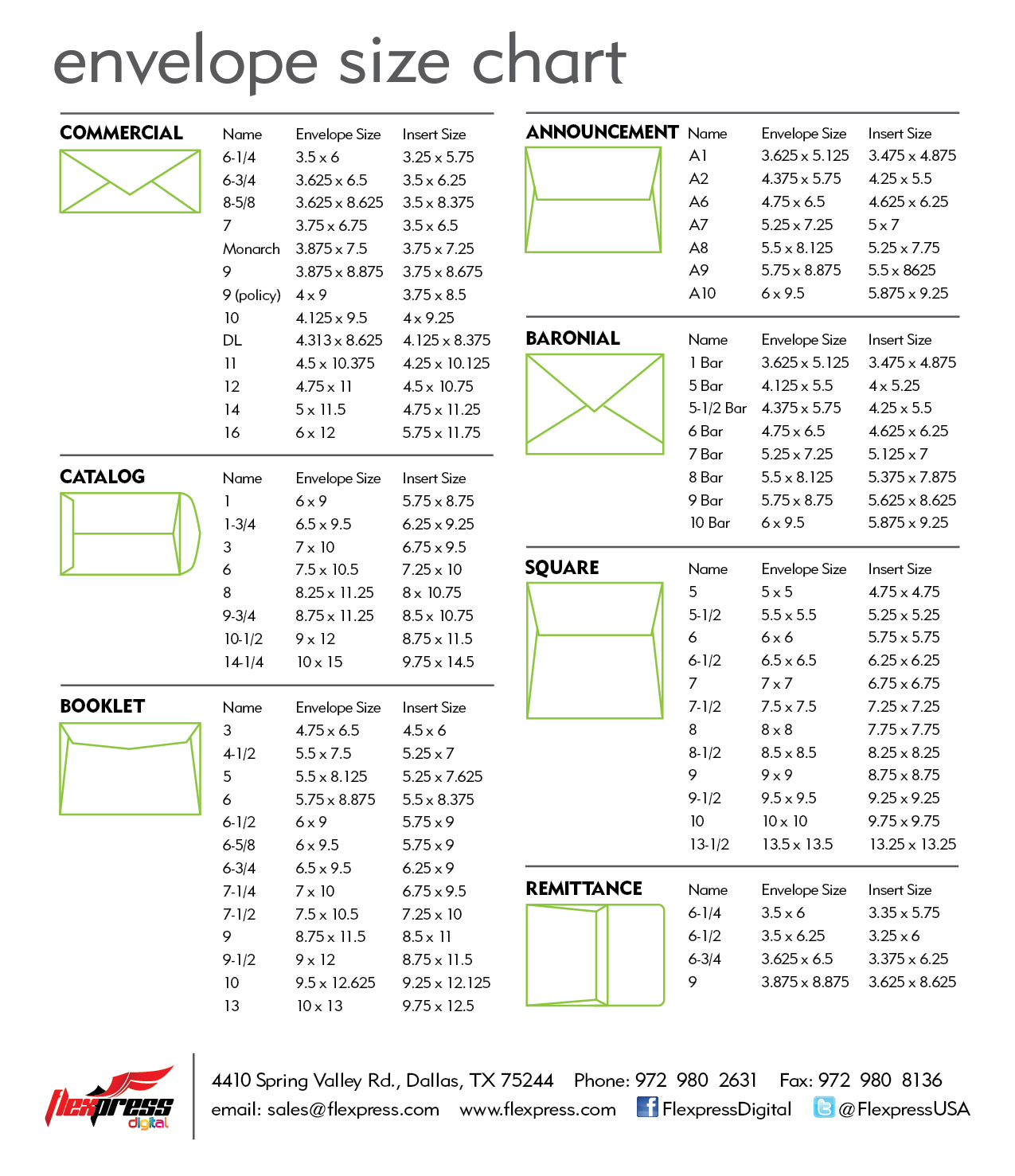 Envelope size chart flexpressdigital